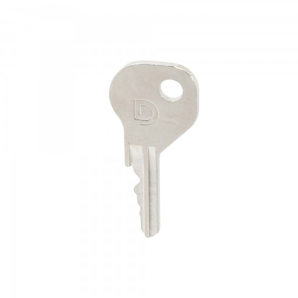 D&D Duplicate Key - MLDUPKEY